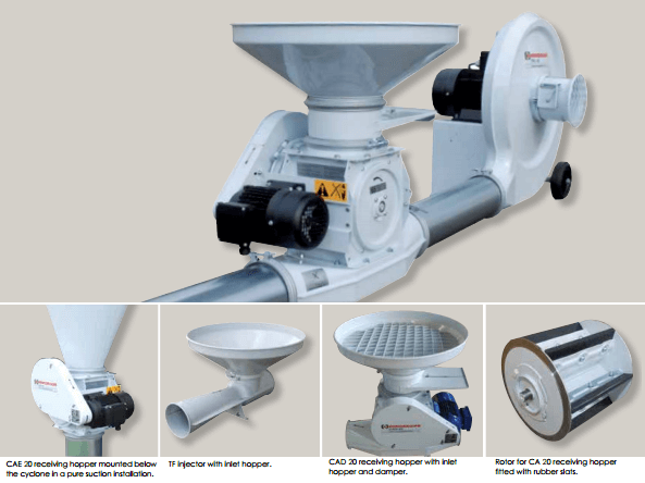 Rotary Valves in the Grain Industry with rubber slats